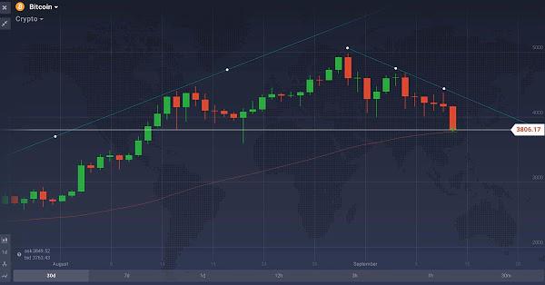 Indicator in timp real a populatiei, economiei, investitiilor….  din toata lumea